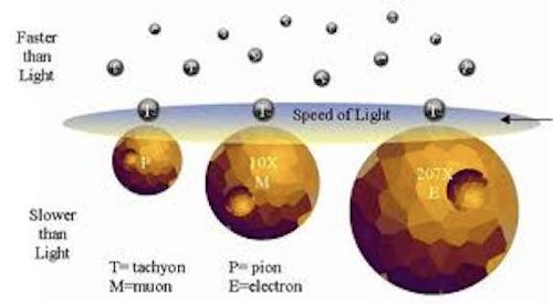 speed-of-light-tachyon.jpg