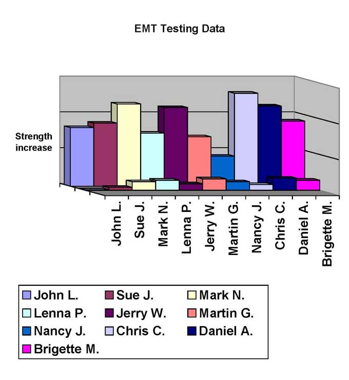 tachyon-emt-testingdata.jpg